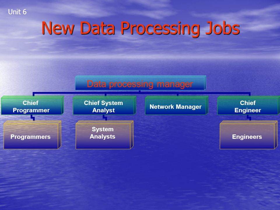 New Data Processing Jobs