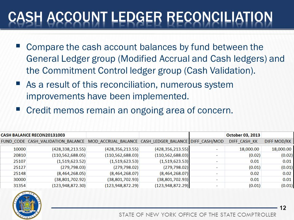 how to prepare general ledger reconciliations