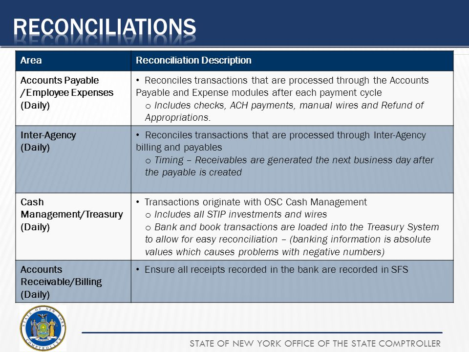 Reconciliations Area Reconciliation Description