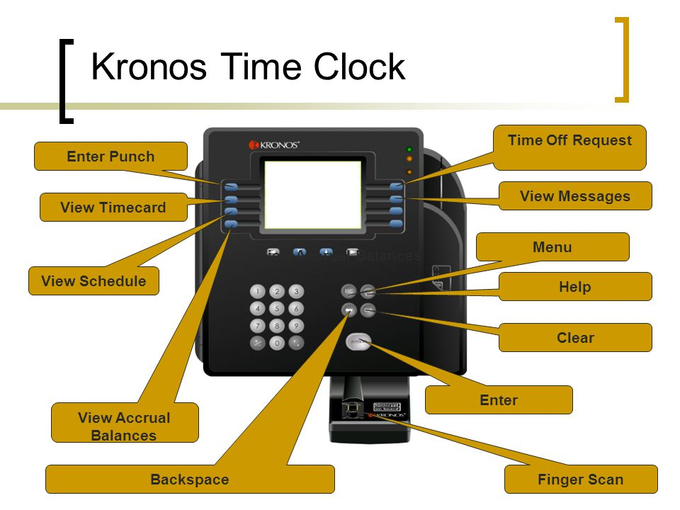 Kronos Time Clock Time Off Request Enter Punch View Messages