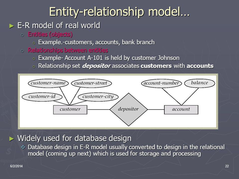 Entity-relationship model…