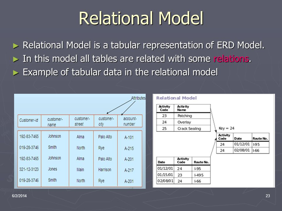 Relational Model Relational Model is a tabular representation of ERD Model. In this model all tables are related with some relations.