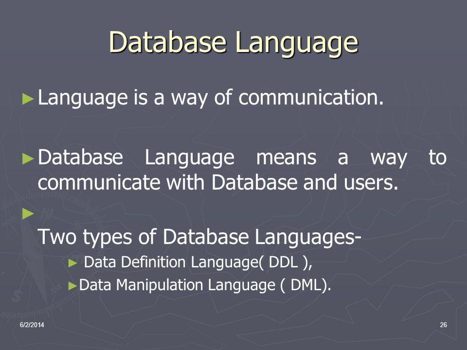 Database Language Language is a way of communication.