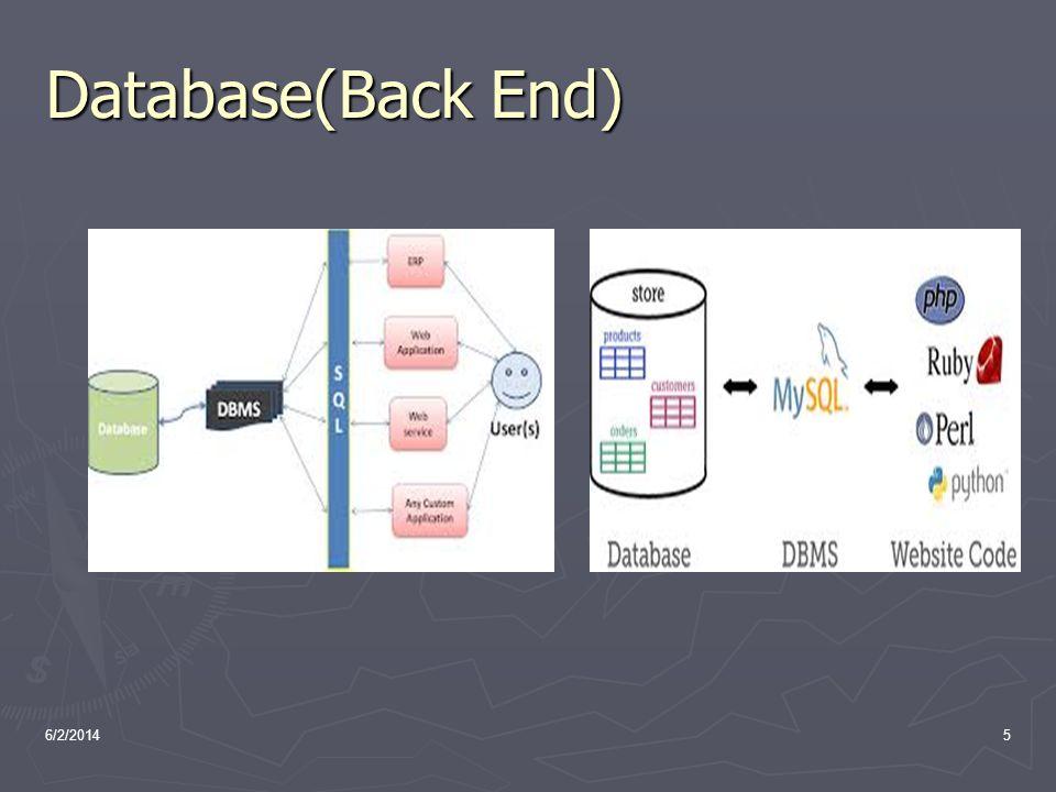 Database(Back End) 3/31/2017