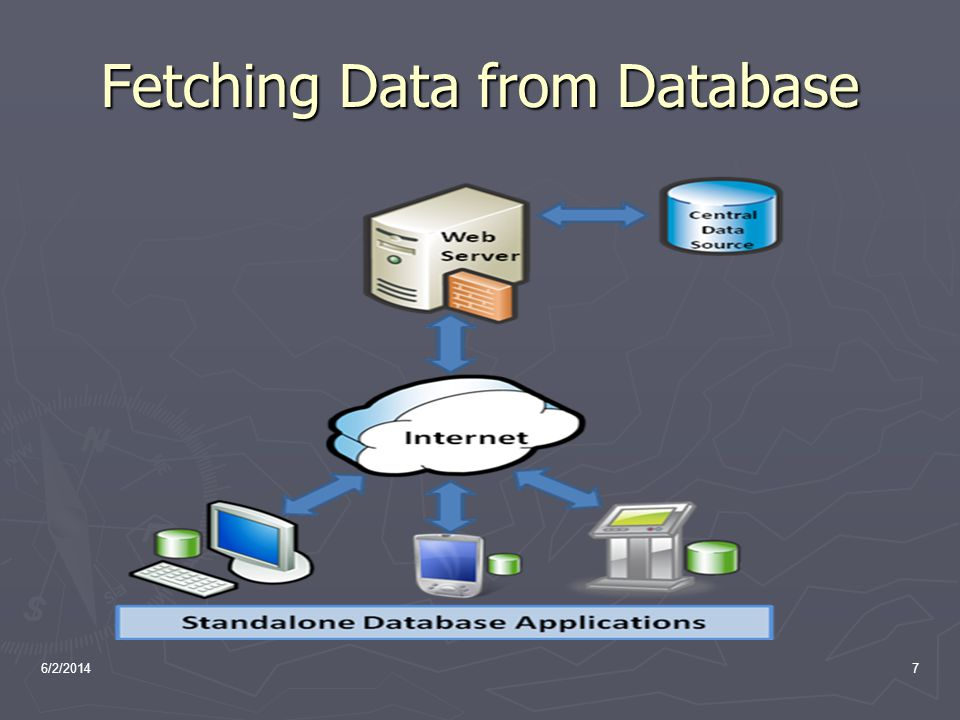 Fetching Data from Database