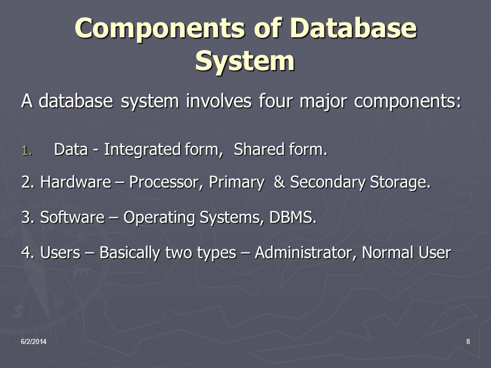Components of Database System