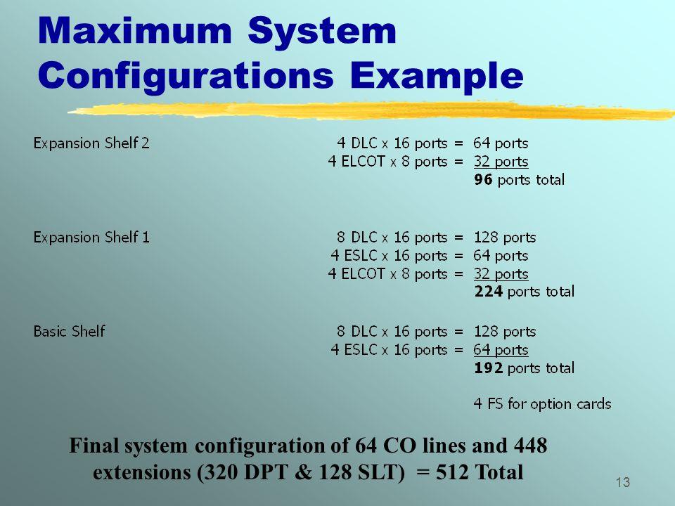 Maximum System Configurations Example