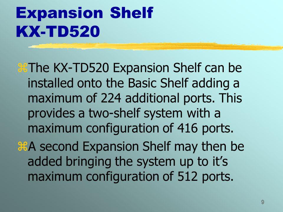 Expansion Shelf KX-TD520