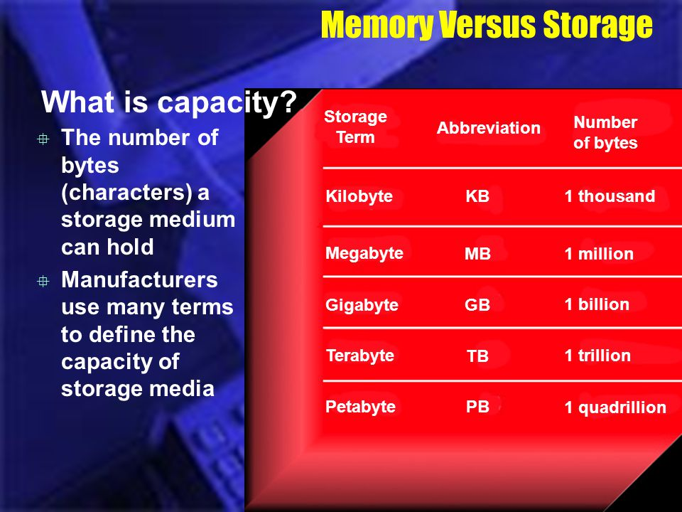 Memory Versus Storage What is capacity