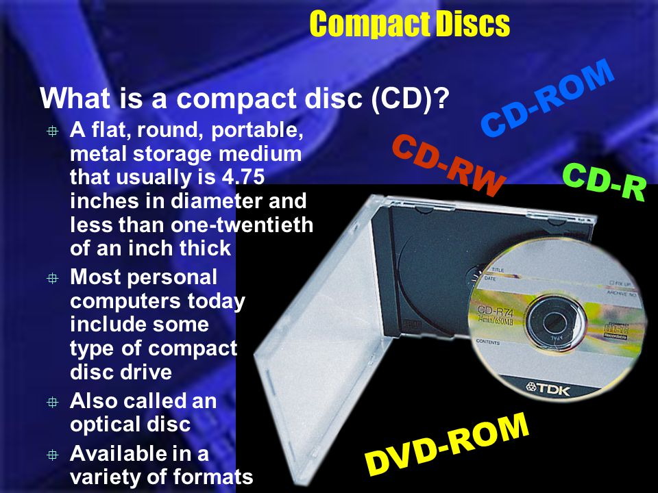 CD-ROM CD-RW CD-R DVD-ROM
