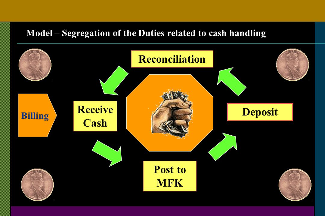Model – Segregation of the Duties related to cash handling