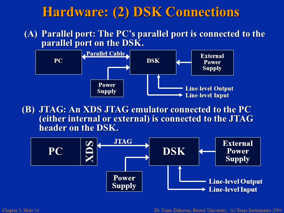 Hardware: (2) DSK Connections