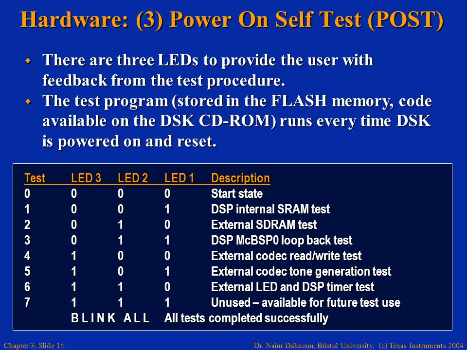 Hardware: (3) Power On Self Test (POST)