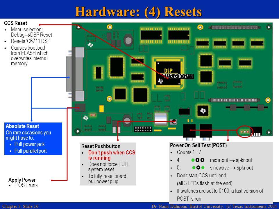 Hardware: (4) Resets CCS Reset Menu selection: DebugDSP Reset
