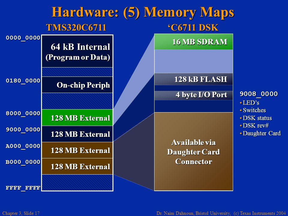 Hardware: (5) Memory Maps