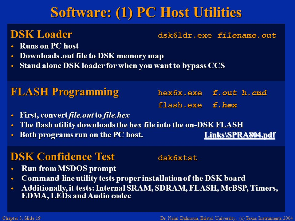 Software: (1) PC Host Utilities