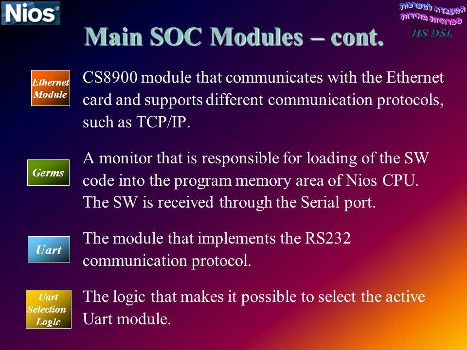 Main SOC Modules – cont. CS8900 module that communicates with the Ethernet. card and supports different communication protocols,