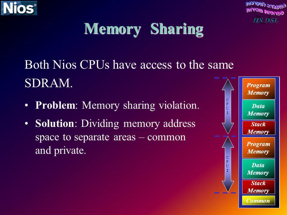 Memory Sharing Both Nios CPUs have access to the same SDRAM.
