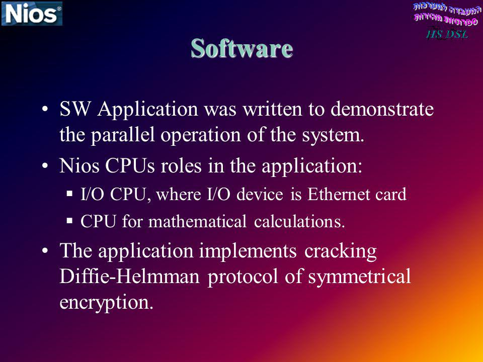Software SW Application was written to demonstrate the parallel operation of the system. Nios CPUs roles in the application:
