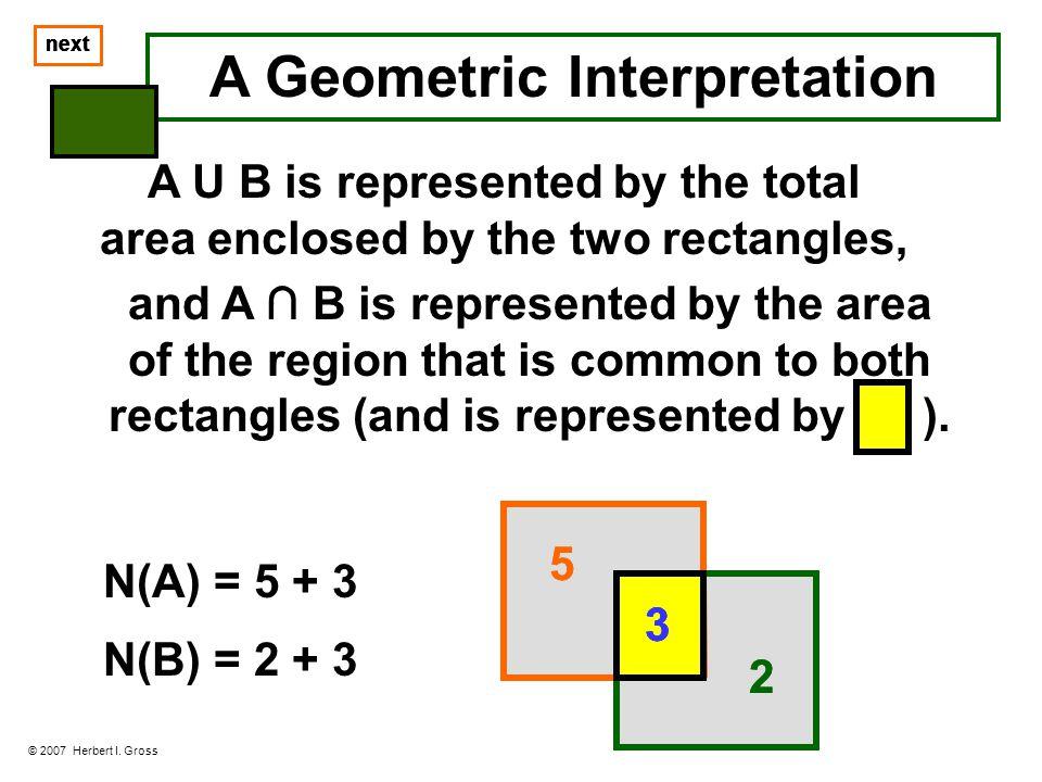 A Geometric Interpretation