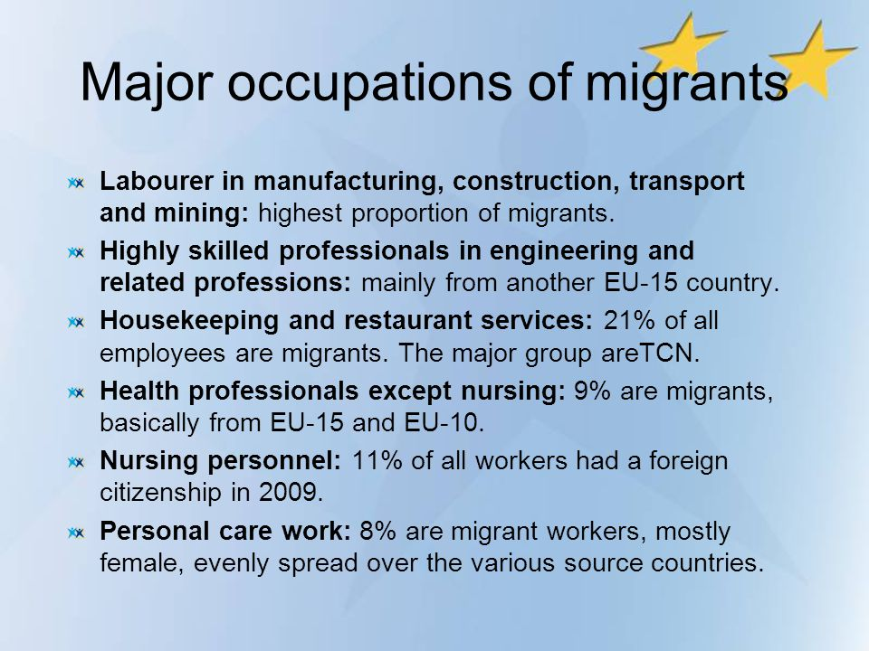 Major occupations of migrants