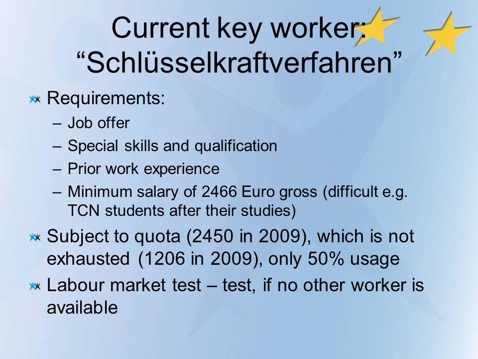 Current key worker: Schlüsselkraftverfahren