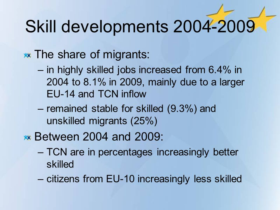 Skill developments 2004-2009 The share of migrants:
