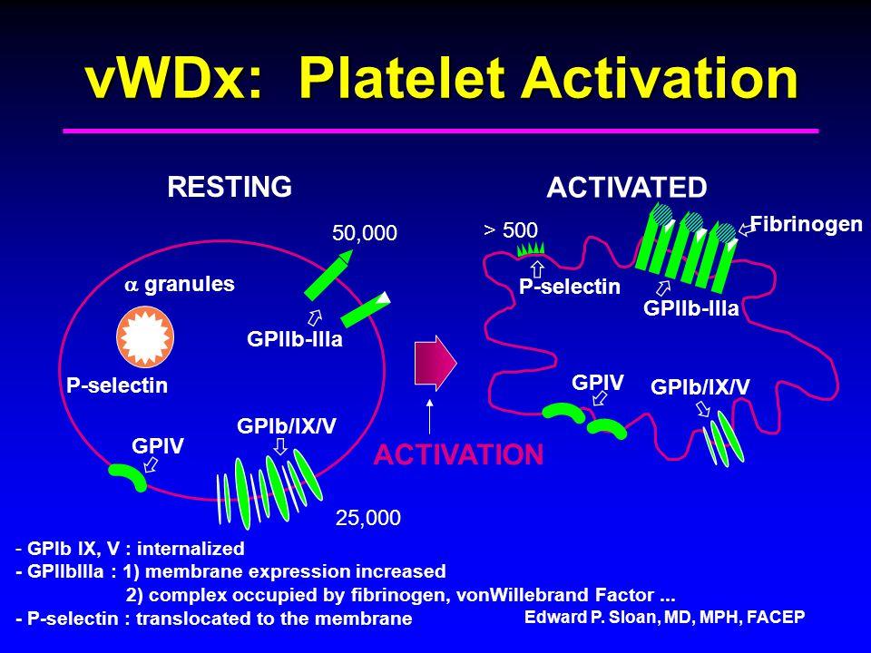 vWDx: Platelet Activation
