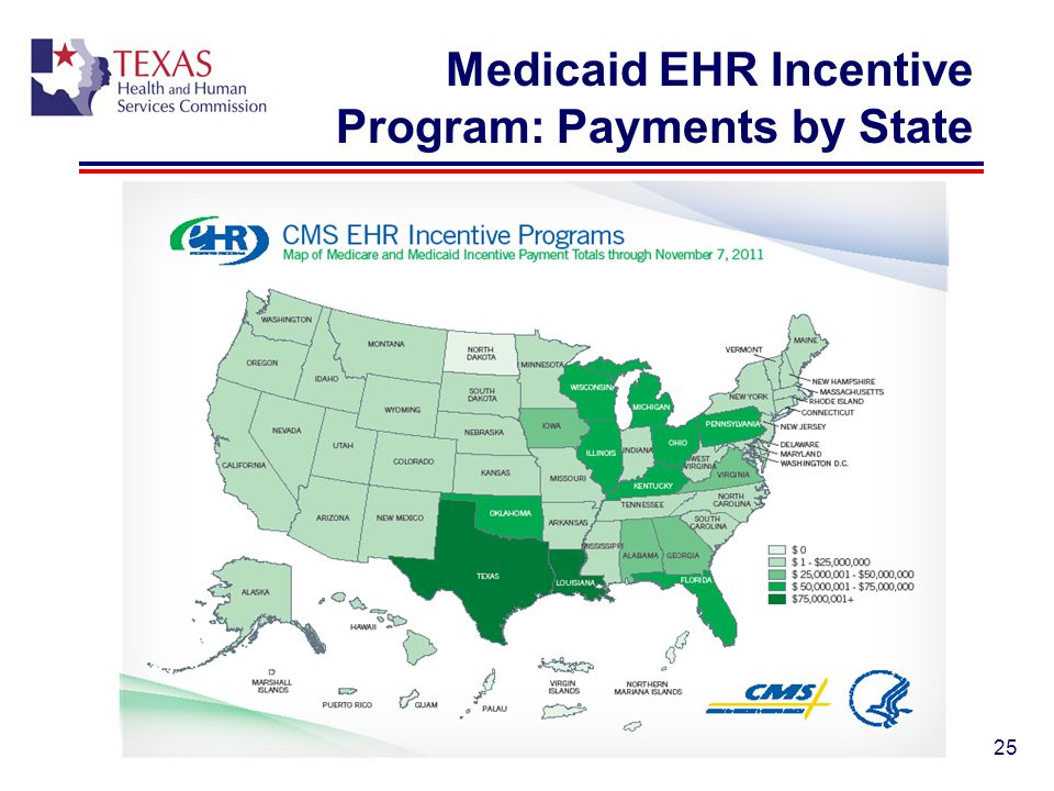 Medicaid EHR Incentive Program: Payments by State