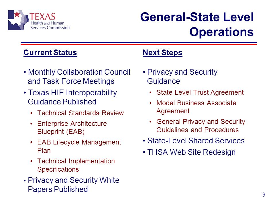 General-State Level Operations