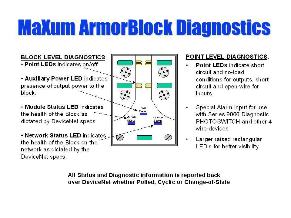 MaXum ArmorBlock Diagnostics