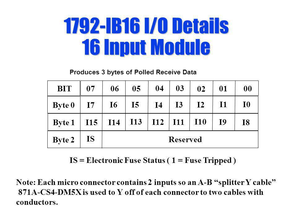 1792-IB16 I/O Details 16 Input Module