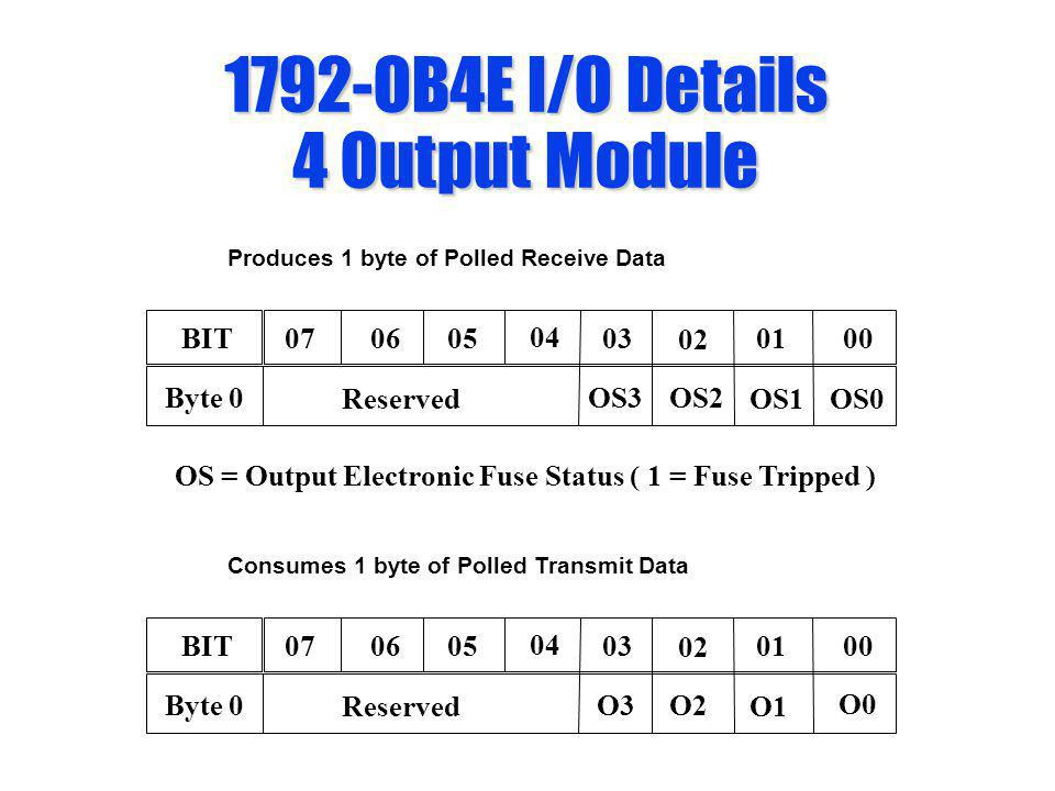 1792-OB4E I/O Details 4 Output Module