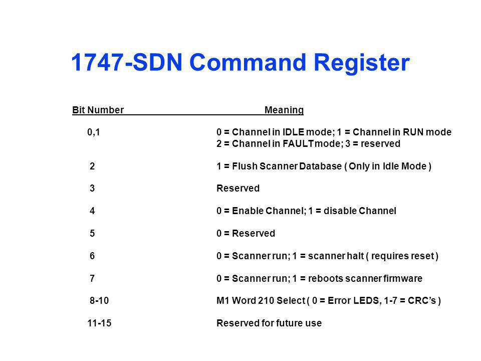 1747-SDN Command Register Bit Number Meaning