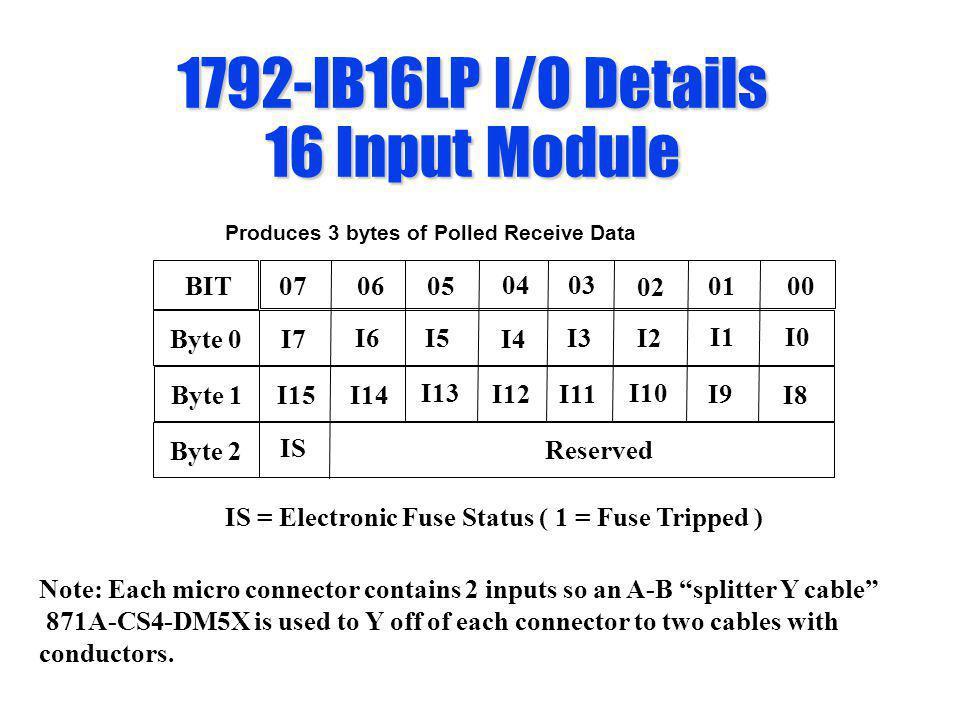 1792-IB16LP I/O Details 16 Input Module