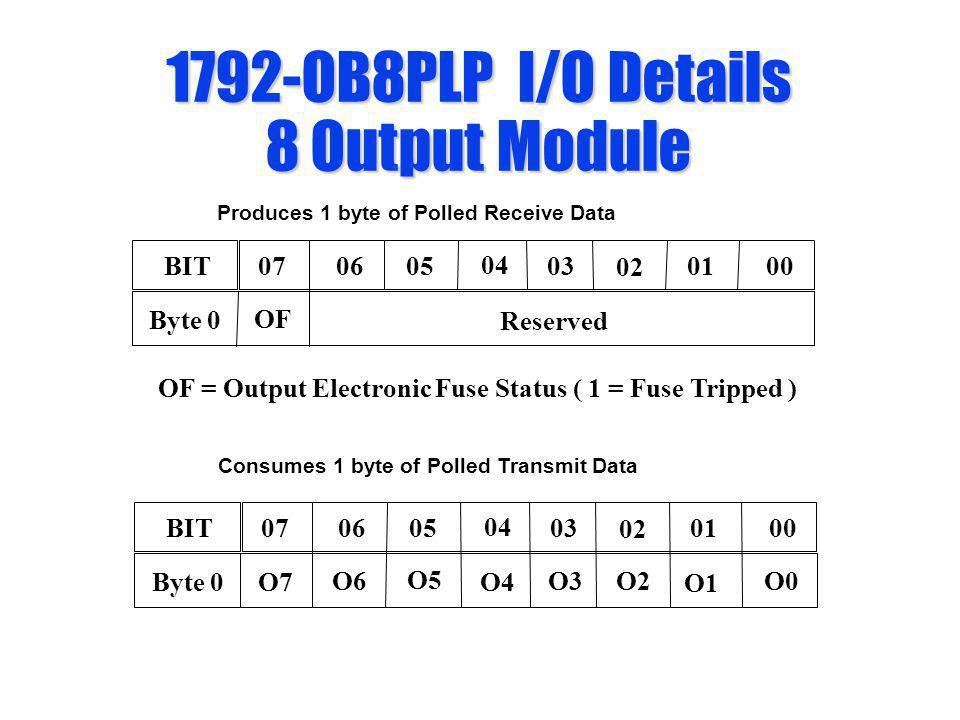 1792-OB8PLP I/O Details 8 Output Module