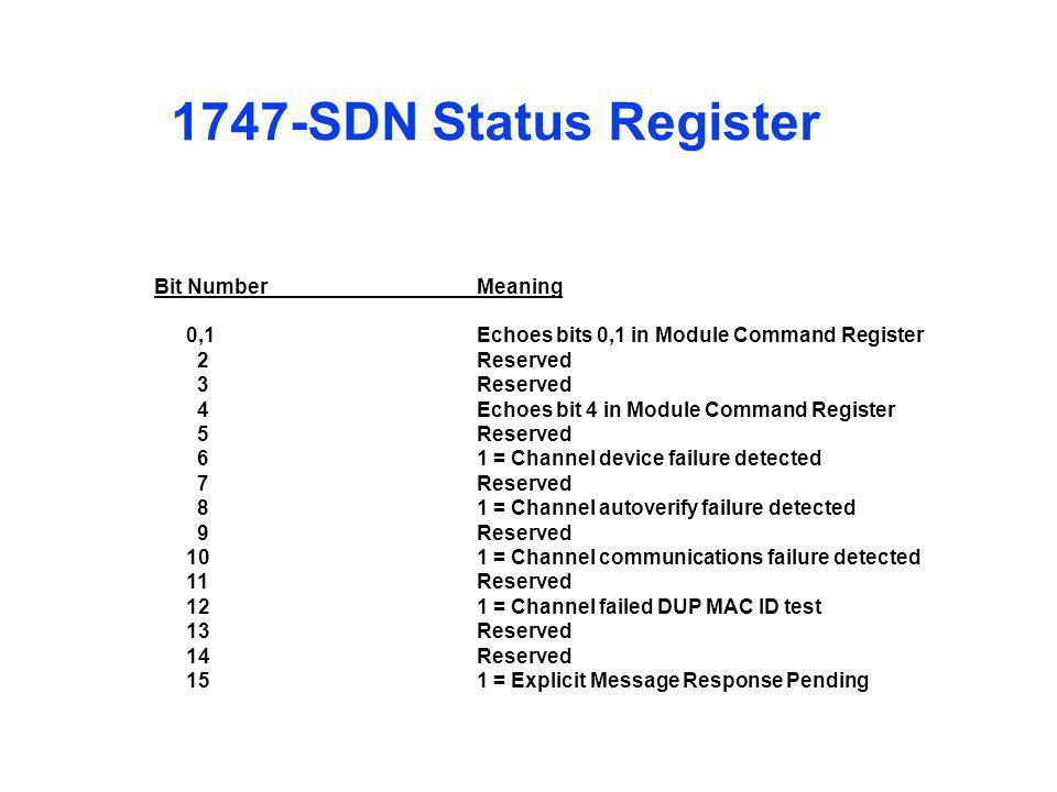 1747-SDN Status Register Bit Number Meaning