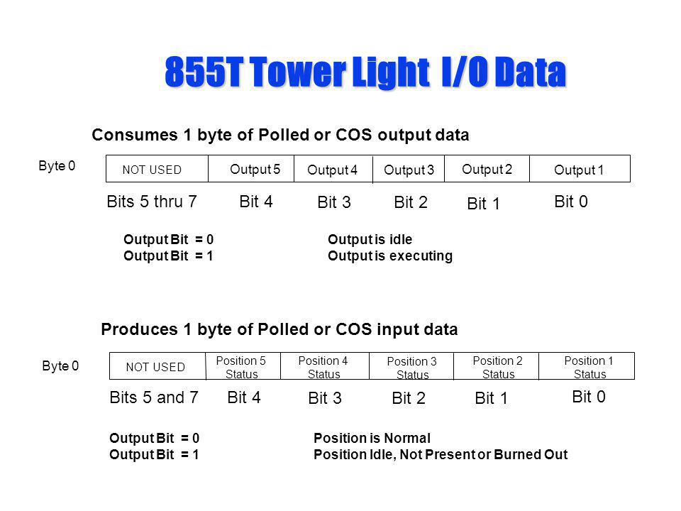 855T Tower Light I/O Data Consumes 1 byte of Polled or COS output data