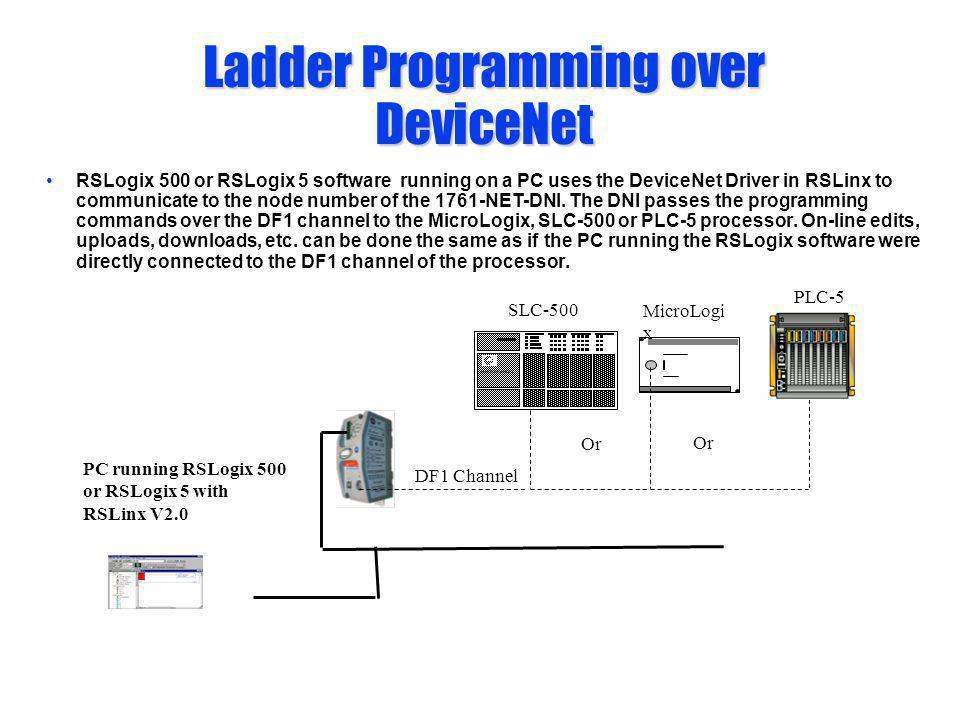 Ladder Programming over DeviceNet