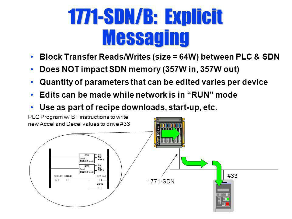1771-SDN/B: Explicit Messaging
