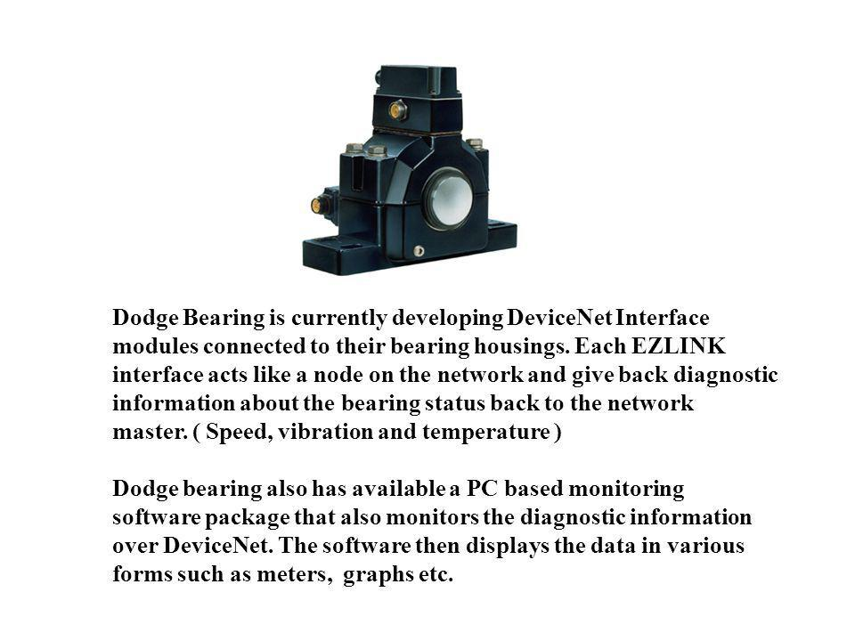 Dodge Bearing is currently developing DeviceNet Interface