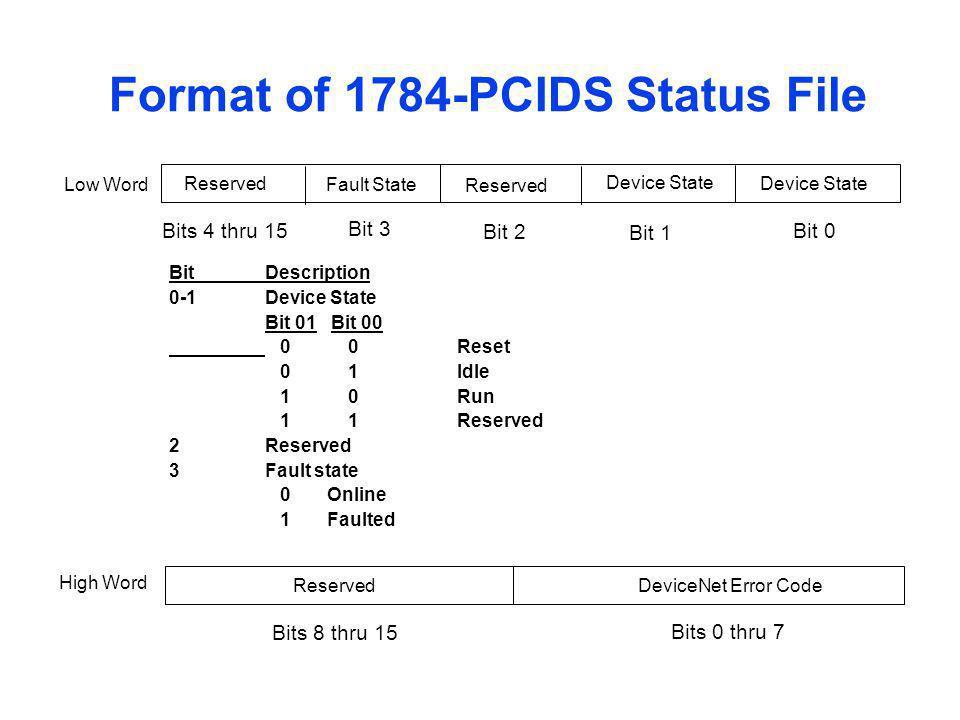 Format of 1784-PCIDS Status File