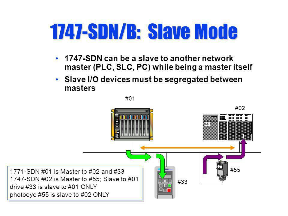 1747-SDN/B: Slave Mode 1747-SDN can be a slave to another network master (PLC, SLC, PC) while being a master itself.