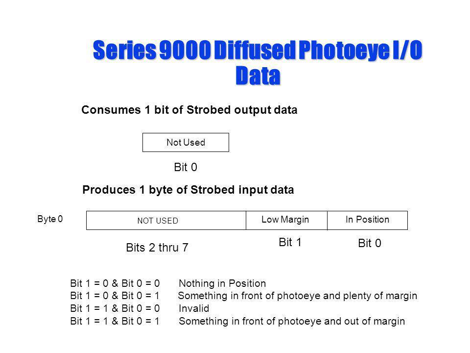 Series 9000 Diffused Photoeye I/O Data