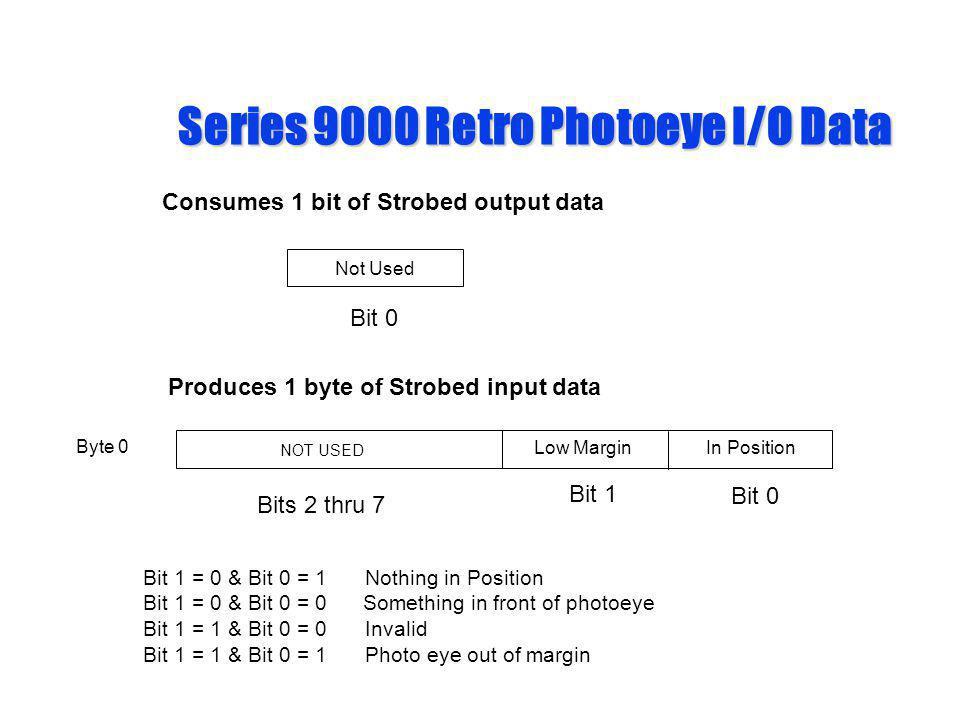 Series 9000 Retro Photoeye I/O Data
