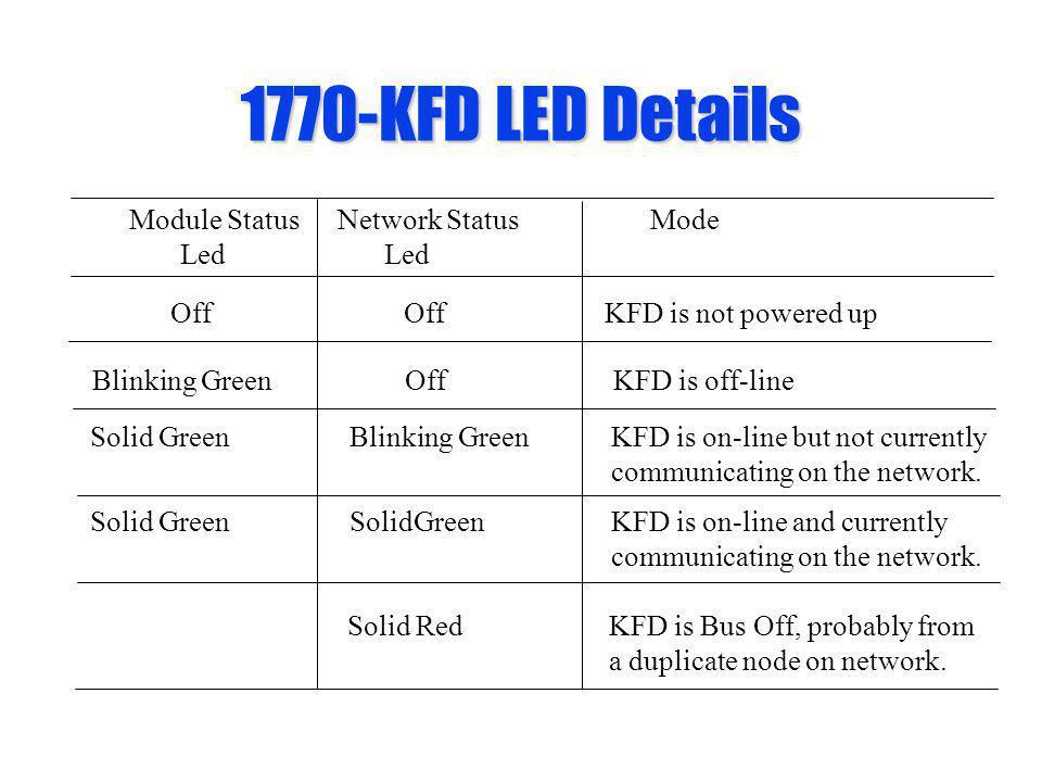 1770-KFD LED Details Module Status Network Status Mode Led Led
