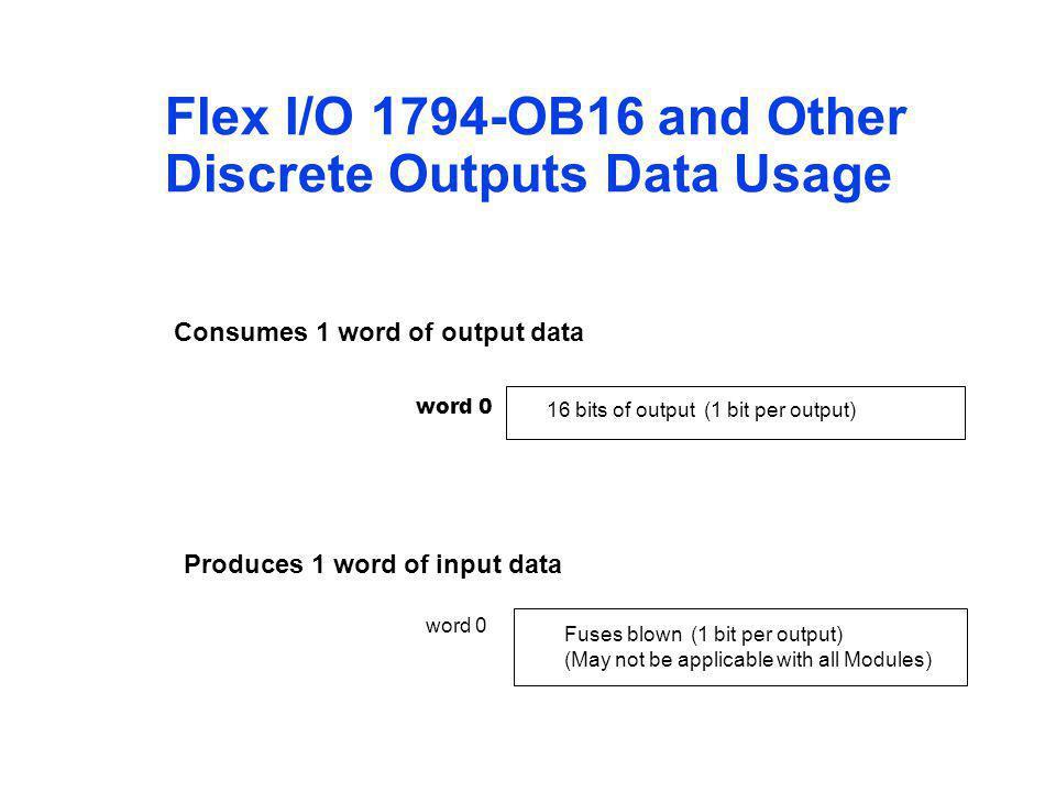 Discrete Outputs Data Usage