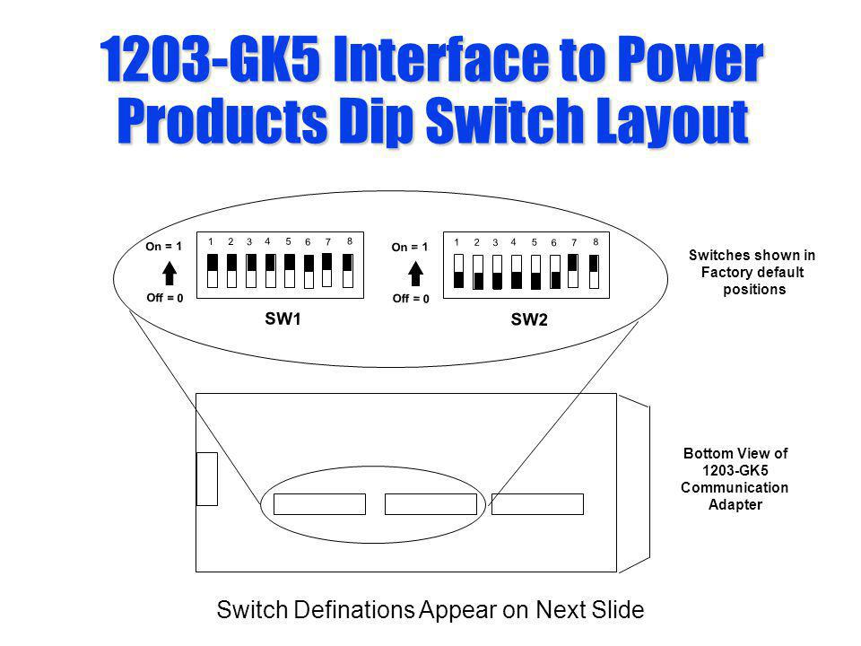 1203-GK5 Interface to Power Products Dip Switch Layout