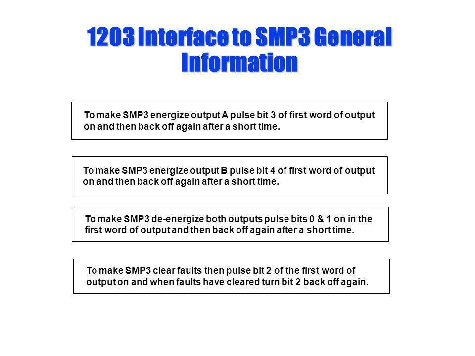 1203 Interface to SMP3 General Information
