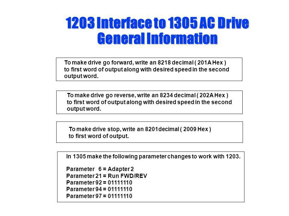 1203 Interface to 1305 AC Drive General Information